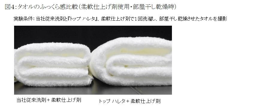 【新発売】超コンパクト衣料用液体洗剤『トップハレタ』が全国で発売開始!部屋干しでも太陽の下で干したような仕上がりを実感