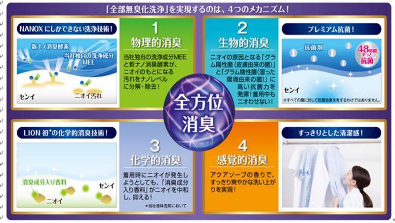 超コンパクト衣料用液体洗剤『トップスーパーNANOX(ナノックス)ニオイ専用』の特長